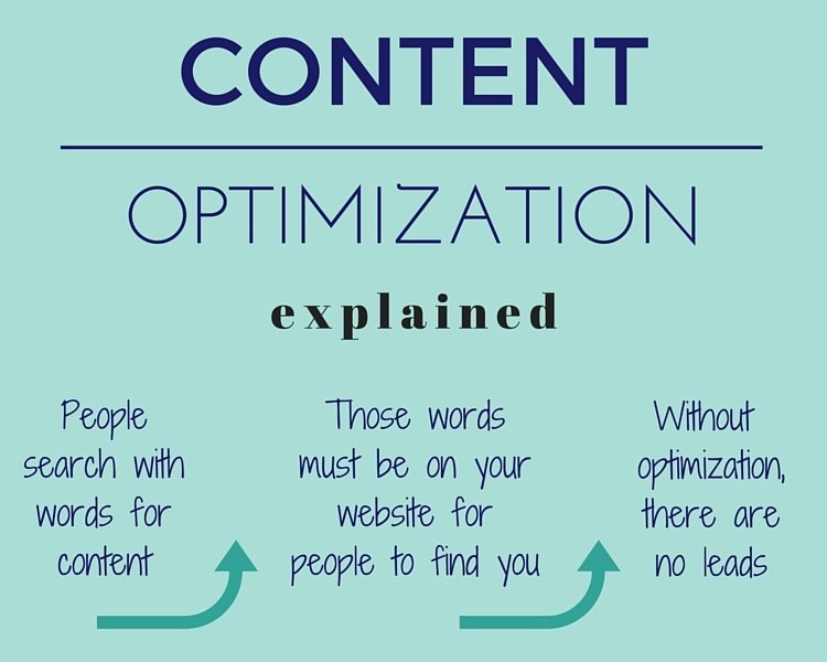 Why Content Optimization is More Important than You Think