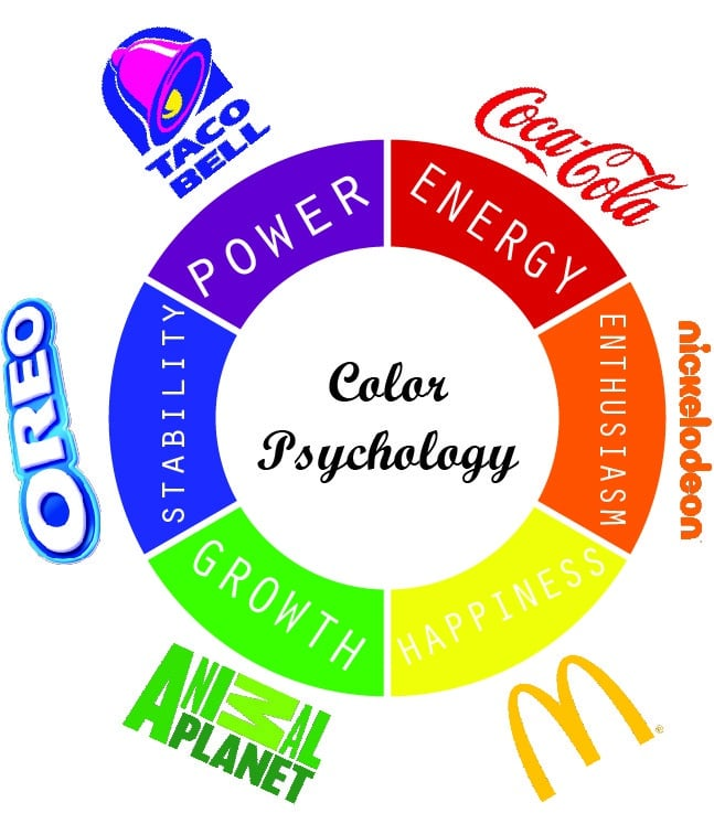color psychology graphic